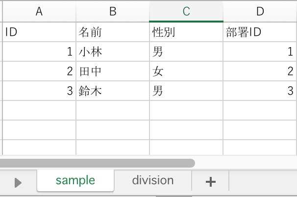 結合 pandas dataframe